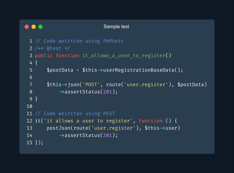 Sample PEST test vs PHPUnit test